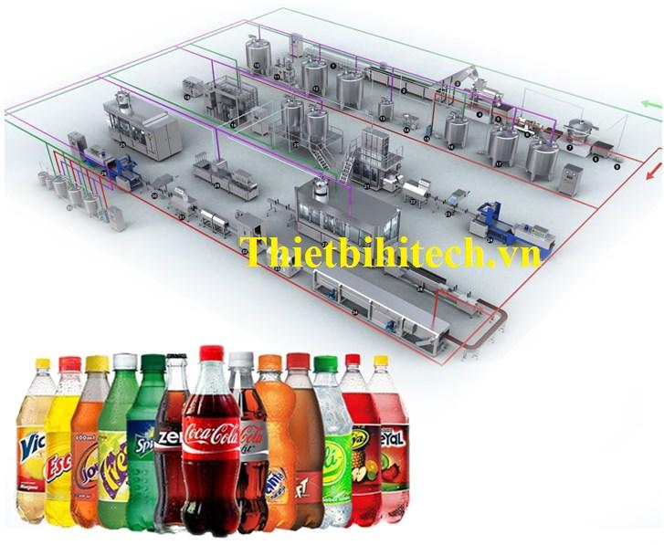 Dây chuyền sản xuất nước uống giải khát đồ uống có ga 1000-50000 chai / giờ