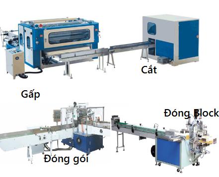 Dây chuyền sản xuất giấy tissue hoàn toàn tự động kích thước 200 × 200 (± 2mm)
