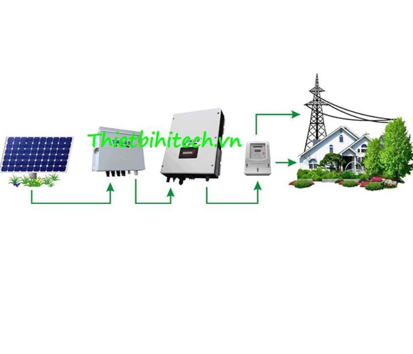 Gói lắp đặt năng lượng mặt trời 1,5kW-500kW