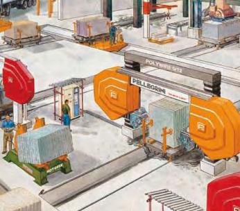 Máy gia công tấm khối block